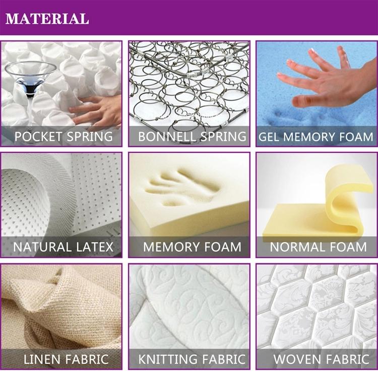 goodnight mattress producing process.jpg