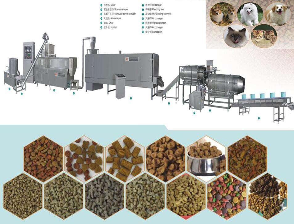 Stainless steel automatic pet food plant