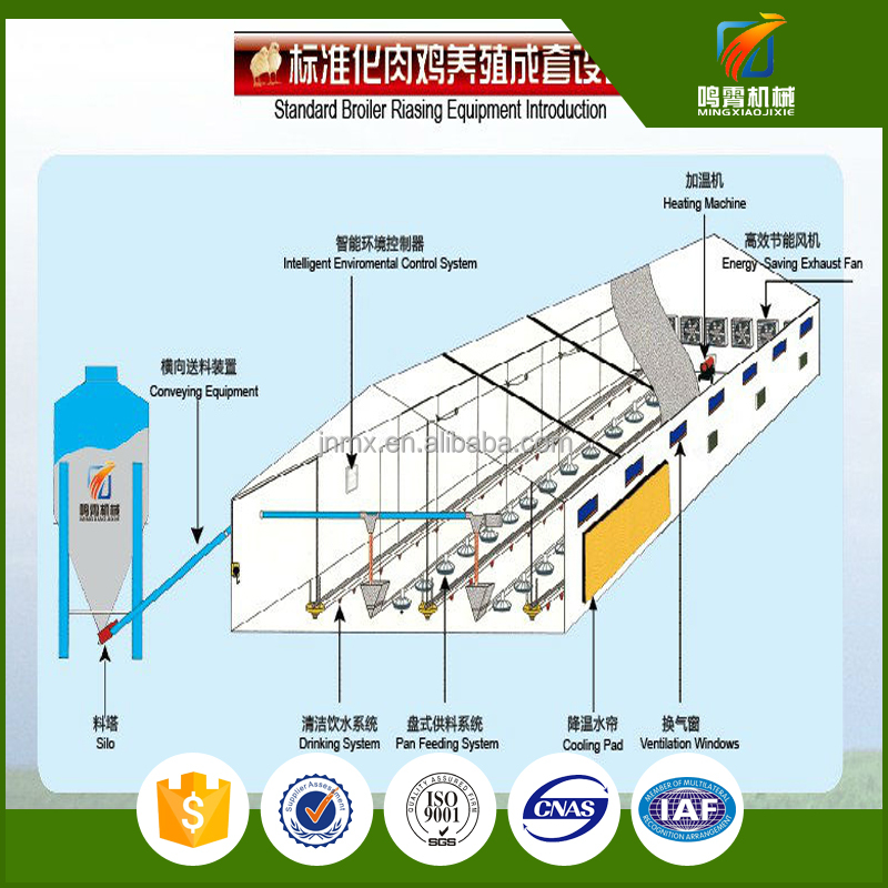 ISO9001 qualified birdsitter hot galvanized automatic broiler poultry farm house design