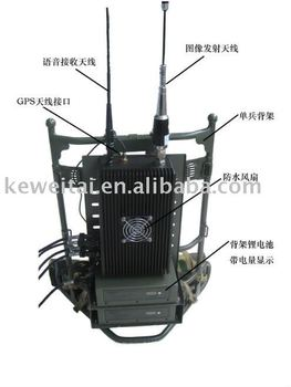 cofdm GPS Backpack transmitter
