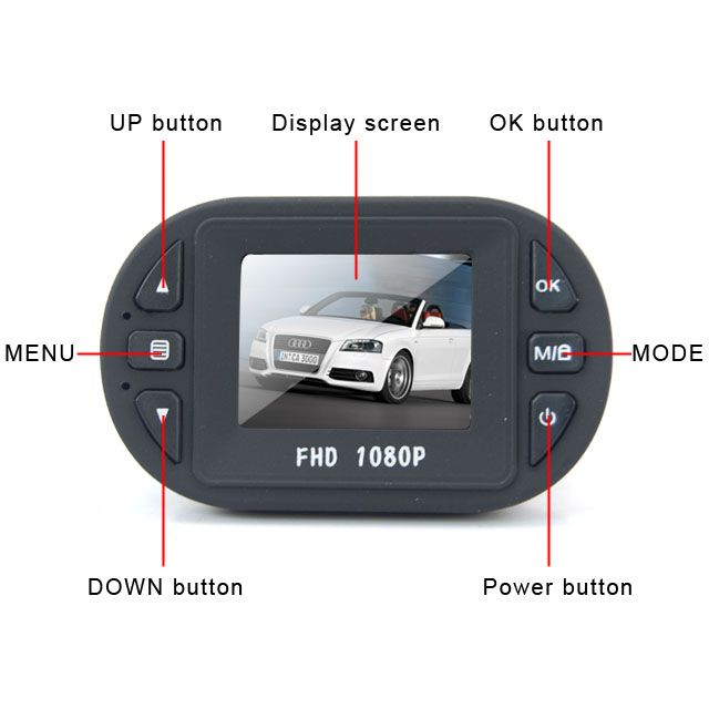 Promotion Hot sale 1.5 Inchuser manual fhd 1080p car camera dvr video recorder