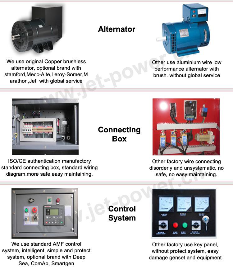 Jet power diesel generator product comparison -05.jpg