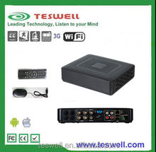 Embedded LINUX Operating System DVR With VGA,PTZ,3G,WIFI, USB