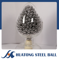 stainless steel sex toy ball weight sex toys