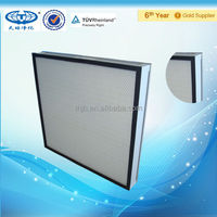 Fiberglass HEPA Filter for Laboratory with Mesh