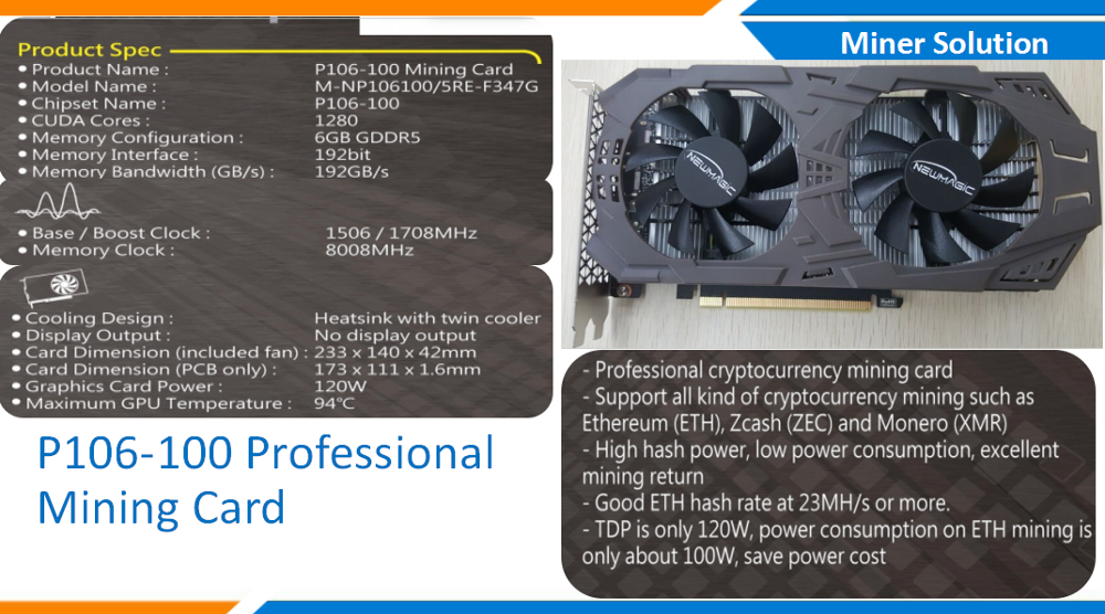 2017 Newmagic Nvidia Geforce P106-100 GPU VGA Graphics Cards For Bitcoins ETH ETC Zcash Mining Machine Professional Miner