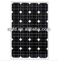 60w external solar powered battery charger case