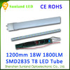 Shenzhen wholesale T8 18w new style chines sex red tube t8 20w led read tube