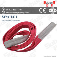 endless industrial web slings and wire ropes