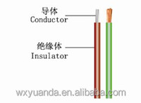 UL 3266 XLPE Insulated Electrical Wire
