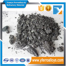 SiC 75 carborundum powder with different grade