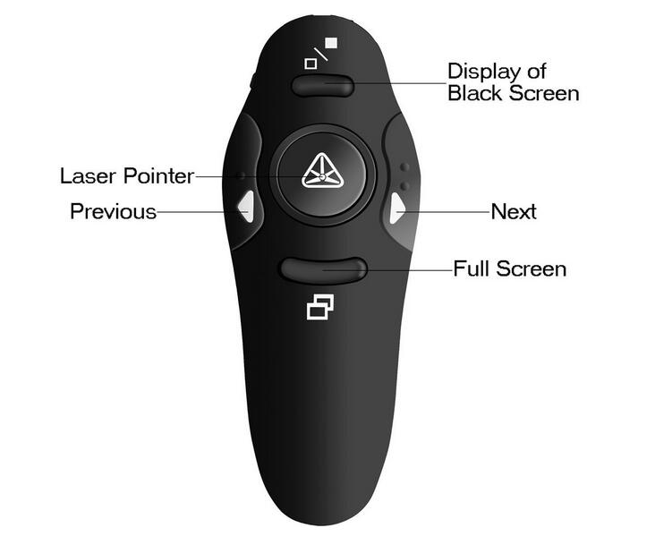 2.4GHz RF wireless laser pointer presenter ,most popular laser presentation remote