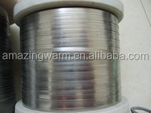 China manufacturer nickel alloy inconel 718 corrosion resistance alloy strip