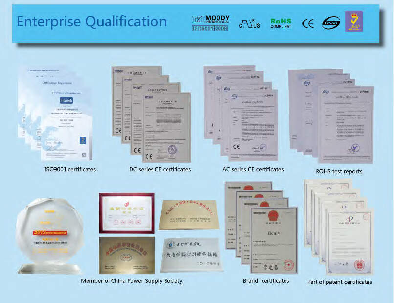 enterprise qualification