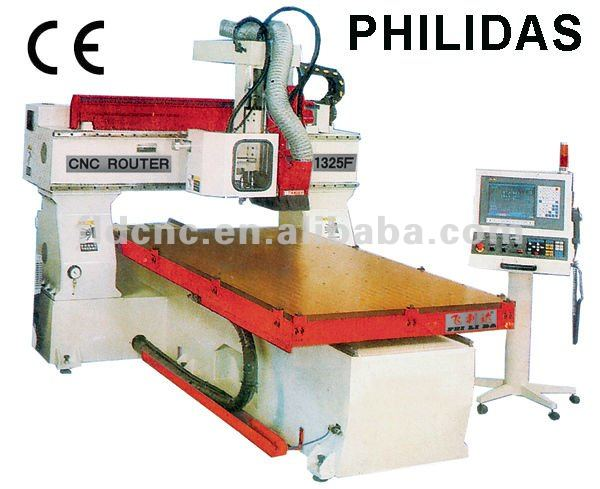 manufacturing machines high precision
