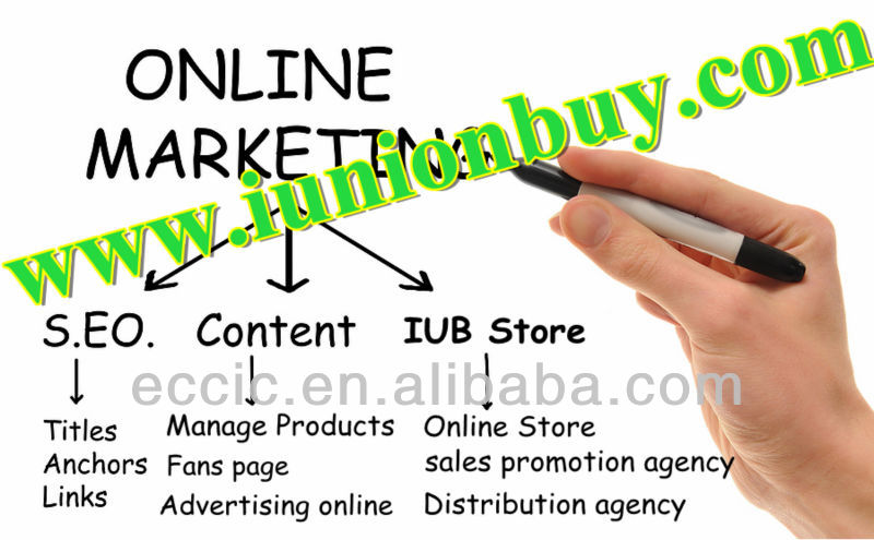 Online Marketing Services Review 2013 | Online advertising