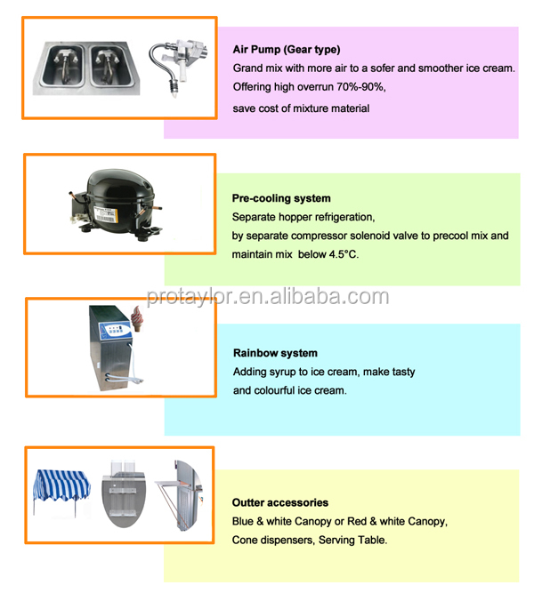 With air pump system table model single flavour frozen yogurt machine