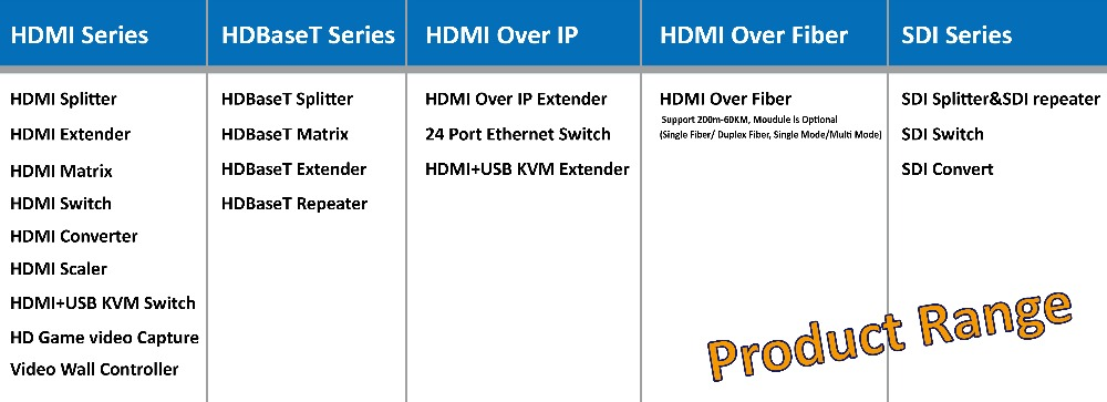 SX-EX11 HDMI Extender to UTP cable connect HDMI in and out support 50m and 3D