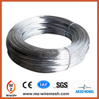 High-quality 8 9 10 12 14 16 Gauge Stainless Steel Wire (manufacturer)