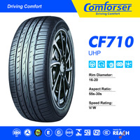 China Supplier-Comforser Brand CF710-tires for cars/ tires/UHP tires
