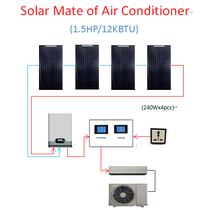 High quality of solar mate to match your own air conditioners home