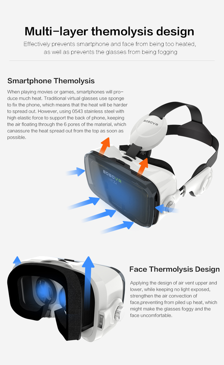 Original BOBOVR Z4 Headset version Virtual Reality 3D VR Glasses cardboard bobo vr z4 for 3.5 – 6.0 inch smartphones Immersive