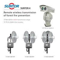solar powered 5.8ghz ofdm wireless antena