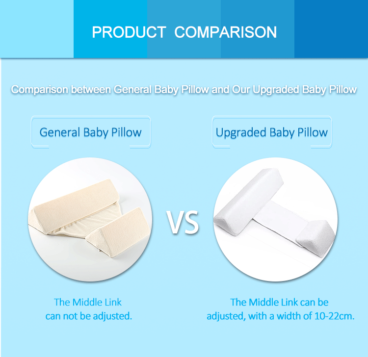 100% Cotton Newborn Crib Adjustable Foam Anti Roll Baby Head Positioner Bed Infant Safe Side Sleep Support Baby Wedge Pillow
