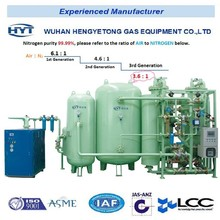 NITROGEN GENERATOR WITH Adding extra work shifts without extra gas expense
