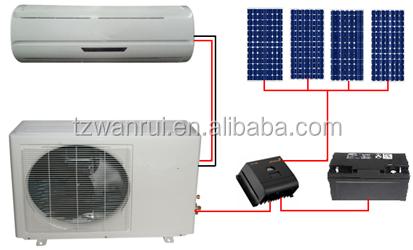 solaire climatisation 100 avec tr s comp titifs prix climatisation id de produit 60431265961. Black Bedroom Furniture Sets. Home Design Ideas