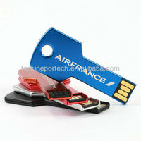 promotional usb drives 4gb best price