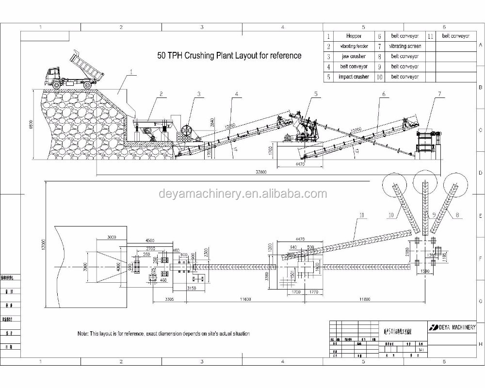 mini small quarry stone crusher plant with layout and