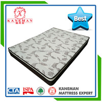 Used pillow top pocket spring mattress