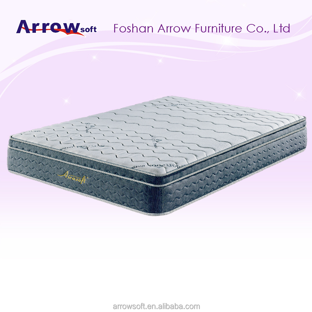 Memory foam bedroom furniture prices used mattress for sale