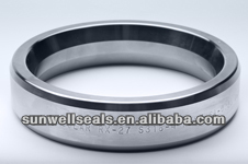 RX - Series Gaskets/RX Ring Joint Gaskets for Flange API 6B