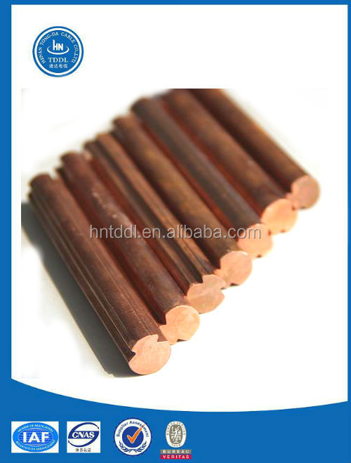 Bare Copper Contact wire