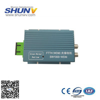 1550nm Fiber Optical Equipment FTTH CATV