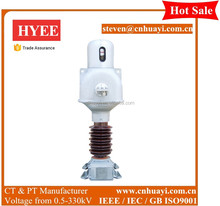 33kv inverted CT price