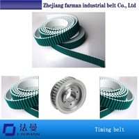China Manufacture Make High Quality Rubber Timing Belts / Timing Pulley / Timing Belt Kit