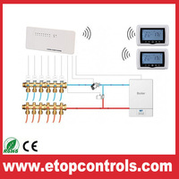 8 zone wireless controller for wiring centre system