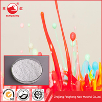 High quality bentonite for cars glass coating from Alibaba