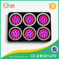 Full Spectrum 300w Panel LED Plant Grow Light