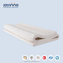Multifunctional mattress raw materials on alibaba top manufacturer