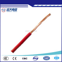 2.5mm2 16mm2 4mm2 copper or aluminum conductor pvc insulated coated electric wire and cable, electrics cables and wires