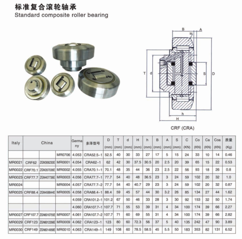 4.054-62.5 forklift Combined track roller bearing Compound roller bearing