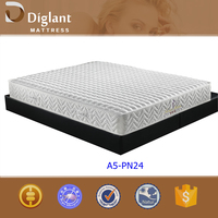 sleepwell high density foam mattress with elegant cover latex