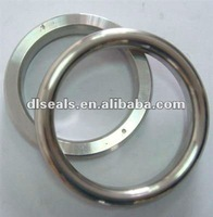 Round ring joint gaskets