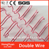 Minerals Amp Metallurgy Loop Wire Binding