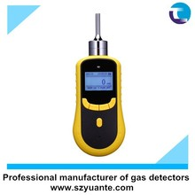 High Accuracy Total Volatile Organic Compounds TVOC gas monitor