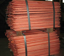 hot sale copper cathode specification